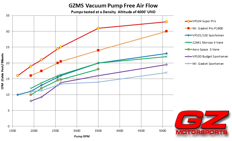 Vacuum Pump Application Guide and Technical Notes